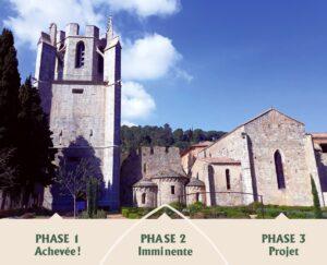 Le Grand Relèvement: clocher, transept et église abbatiale